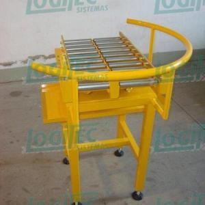 Mesa giratória de rolos livres